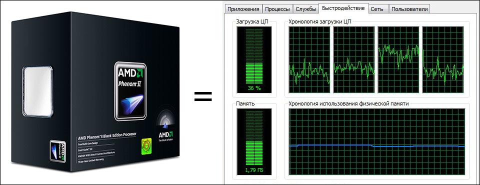 Разблокировка 4ого ядра Phenom II X3 720 BE