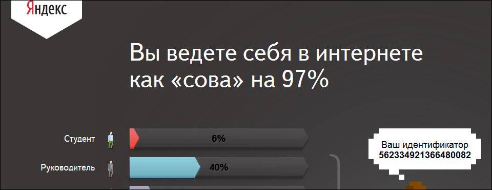 Крипта: кем тебя считает Яндекс?